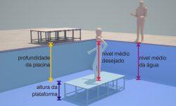 figura didática para calcular a altura da plataforma de piscina Actual