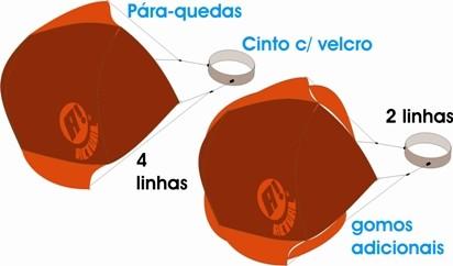 Diagrama do paraquedas de corridas da Actual