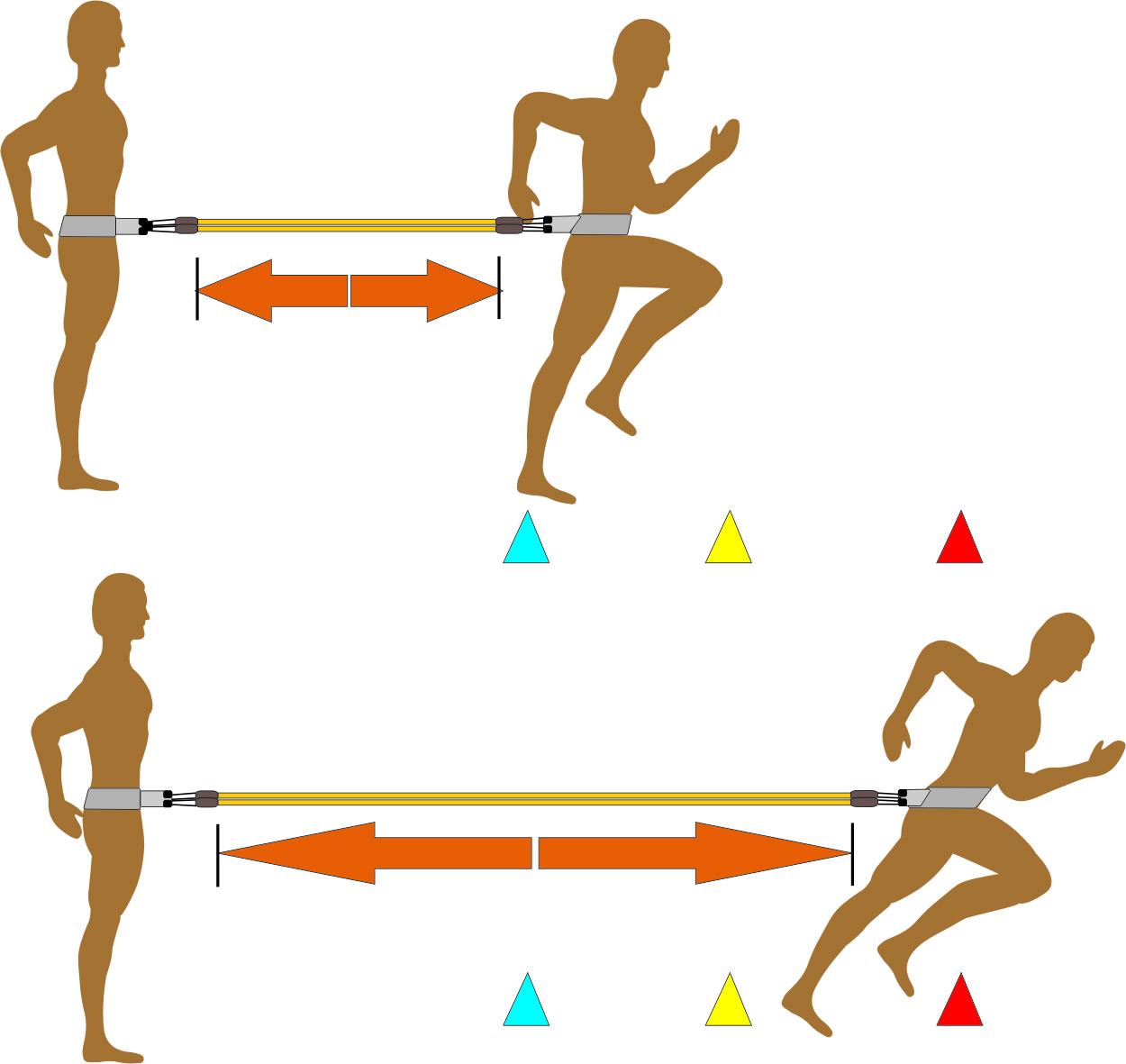 esquema de alongamento do cinto de tração duplo