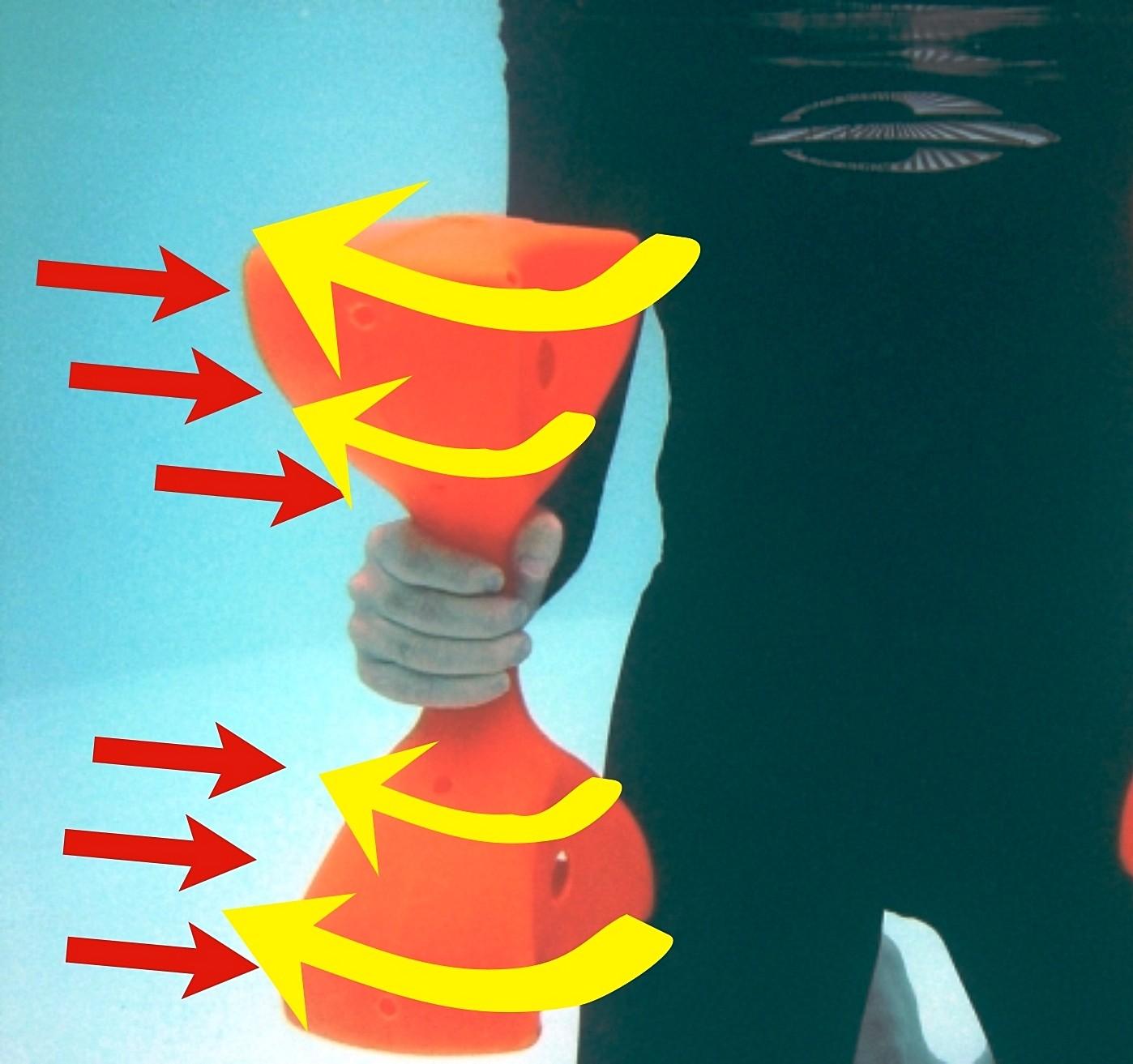 hidro halteres esquema de resistência