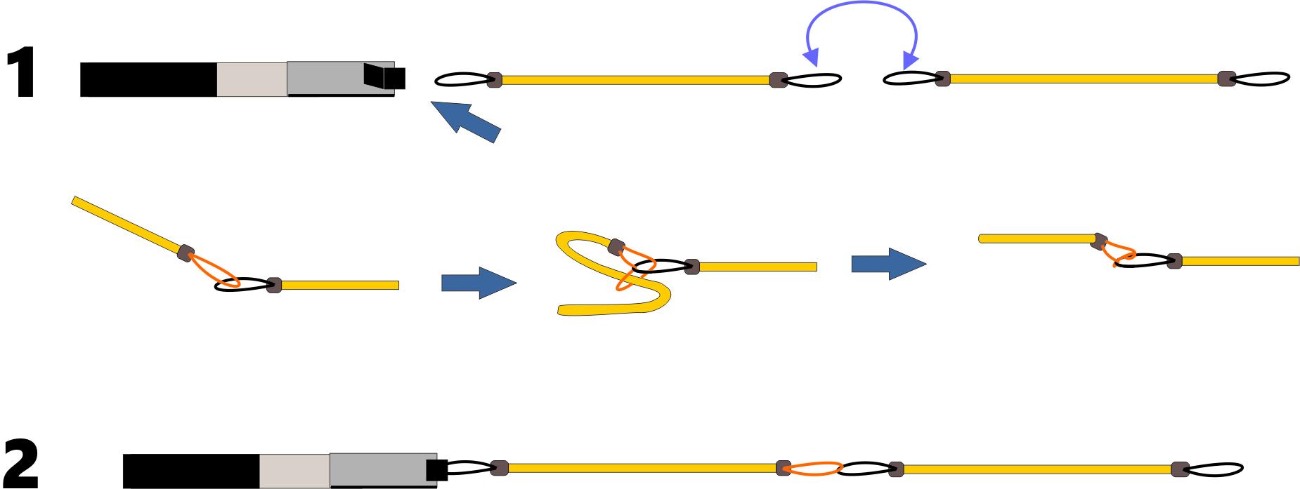 esquema de como combinar o elástico do cinto de natação