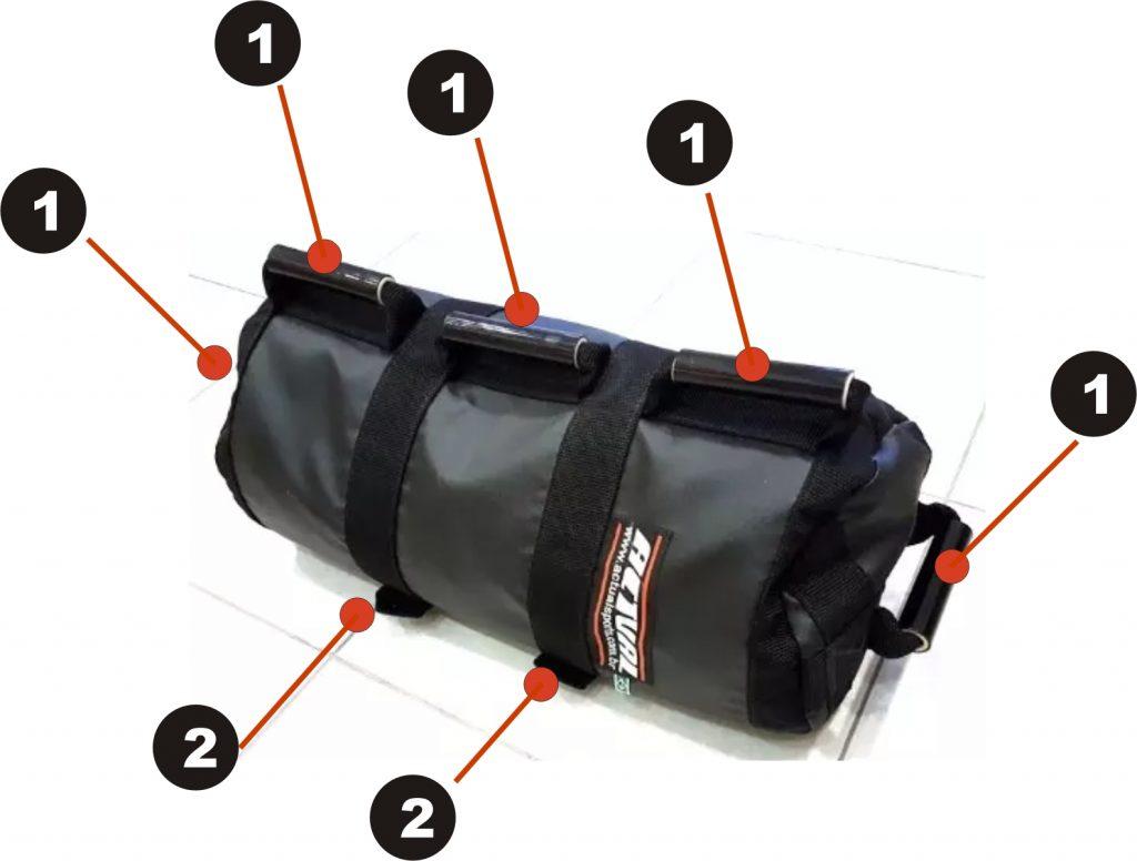 sandbag Actual - elementos construtivos