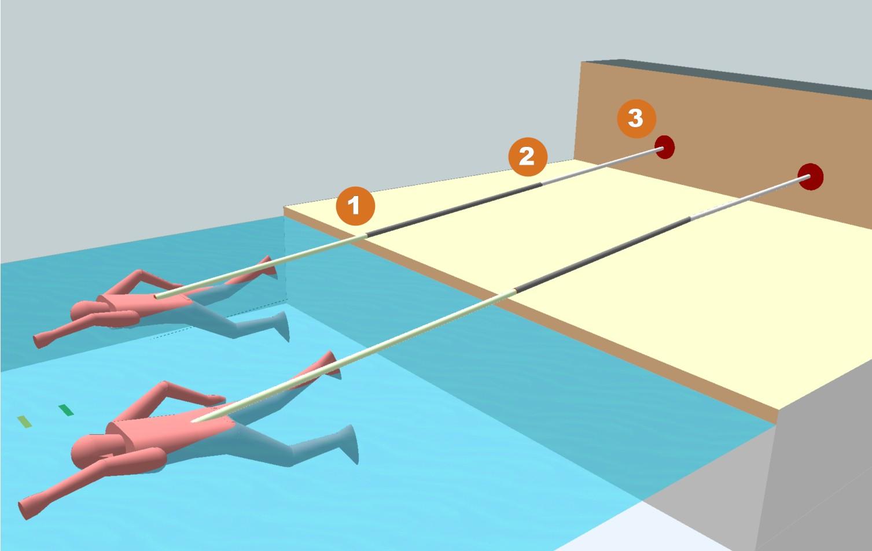 diagrama de montagem do cinto de natação com o cabo extra para adaptar na parede