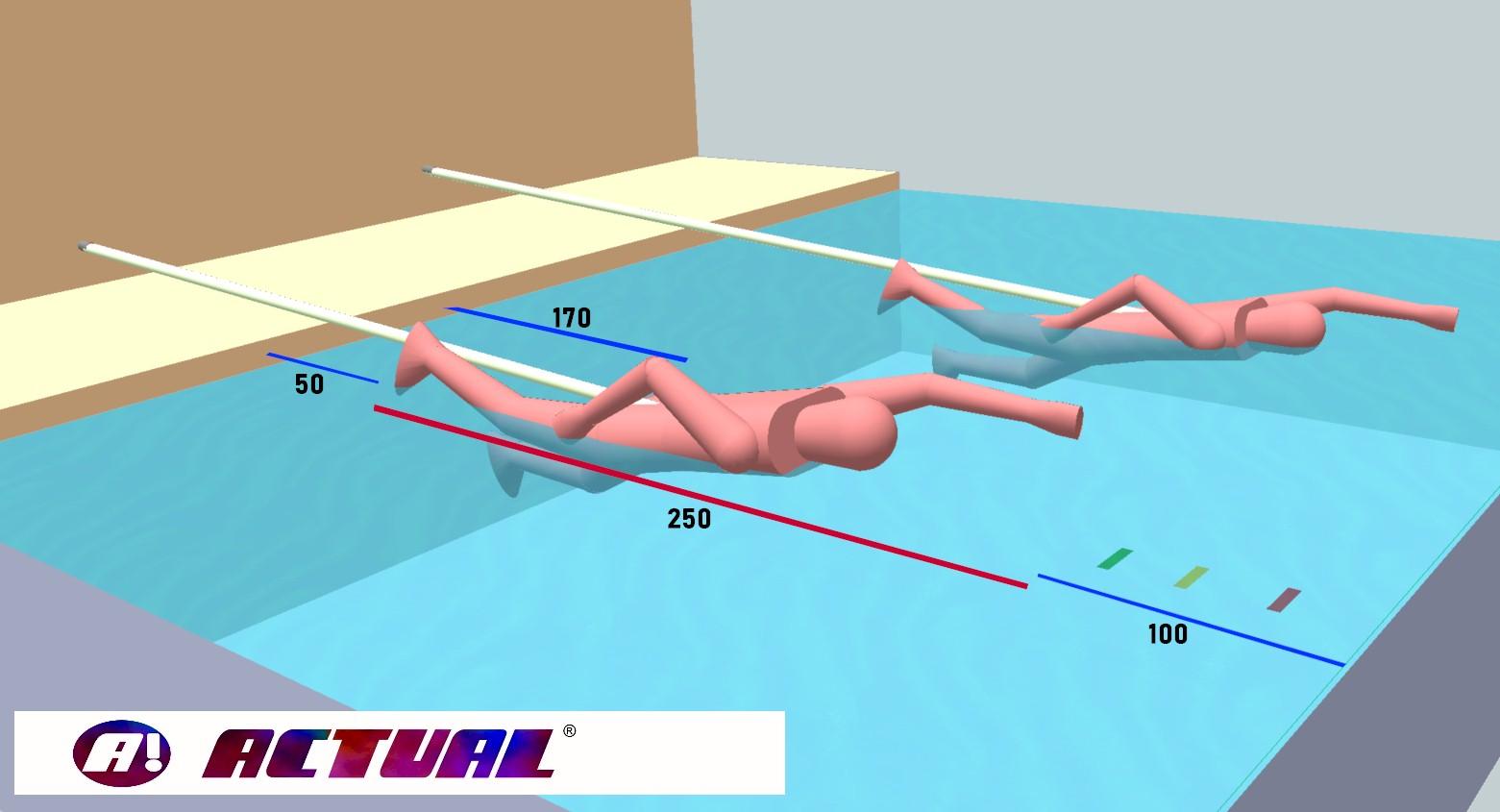 Cinto de Natação PU em uma piscina de 4m com recuo de 70 cm - ilustração