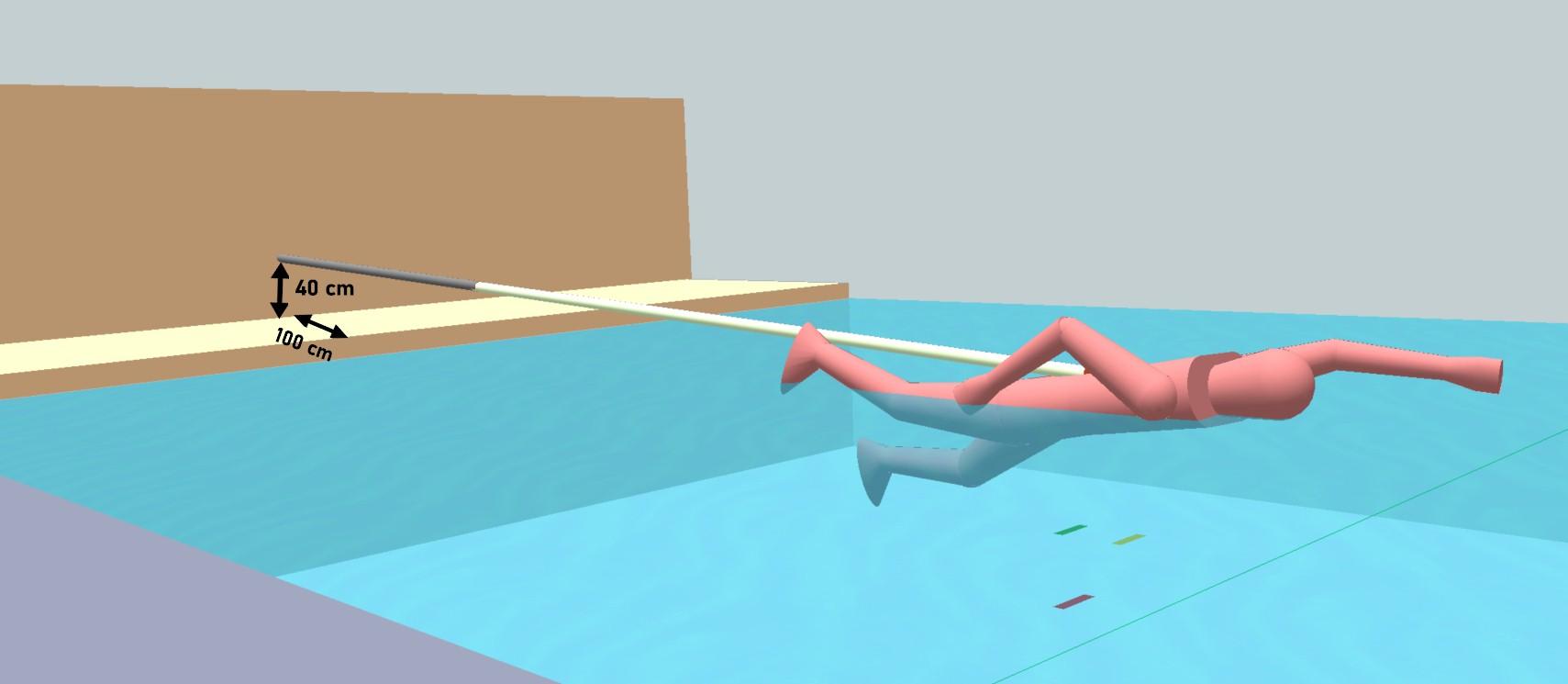 posição da fixação do cinto de natação na parede da piscina